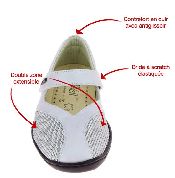 chaussures extensibles pour pieds sensibles