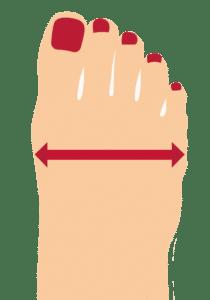 mesurer la largeur d'un pied sensible